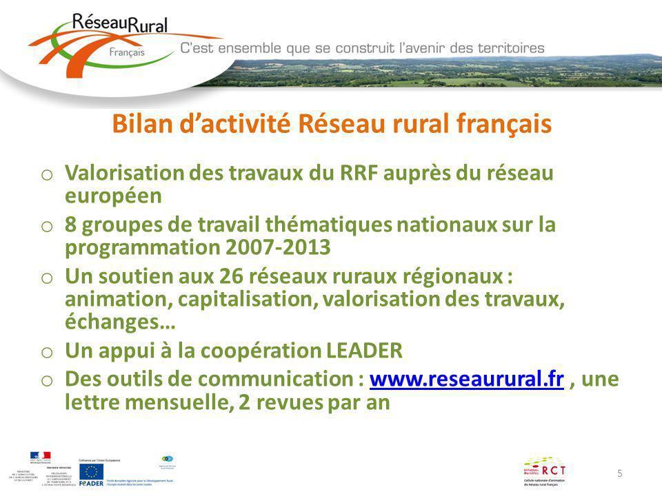 5 Bilan dactivité Réseau rural français o Valorisation des travaux du RRF auprès du réseau européen o 8 groupes de travail thématiques nationaux sur l