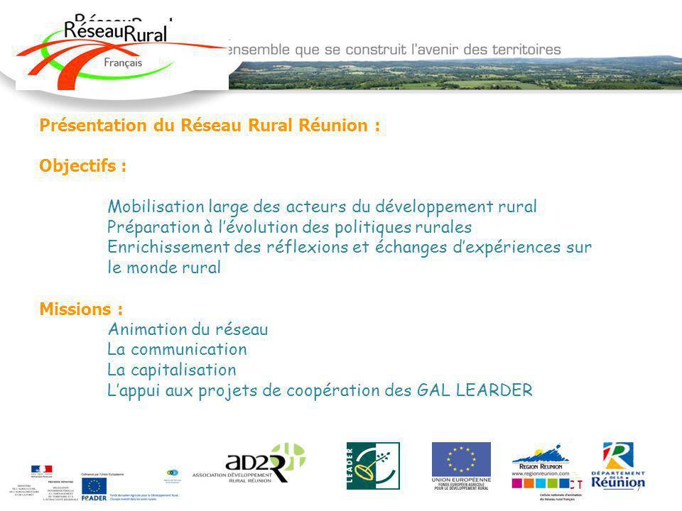 Présentation du Réseau Rural Réunion : Objectifs : Mobilisation large des acteurs du développement rural Préparation à lévolution des politiques rural