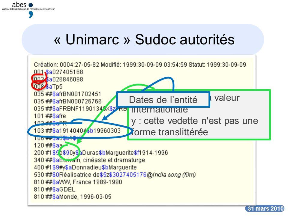 DATE 31 mars 2010 « Unimarc » Sudoc autorités 0 : forme du nom à valeur internationale y : cette vedette n est pas une forme translittérée Dates de lentité