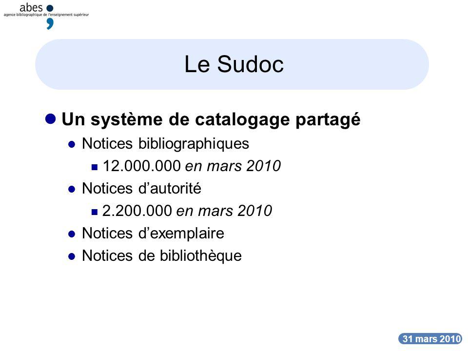 DATE Le Sudoc Un système de catalogage partagé Notices bibliographiques 12.000.000 en mars 2010 Notices dautorité 2.200.000 en mars 2010 Notices dexemplaire Notices de bibliothèque DATE 31 mars 2010