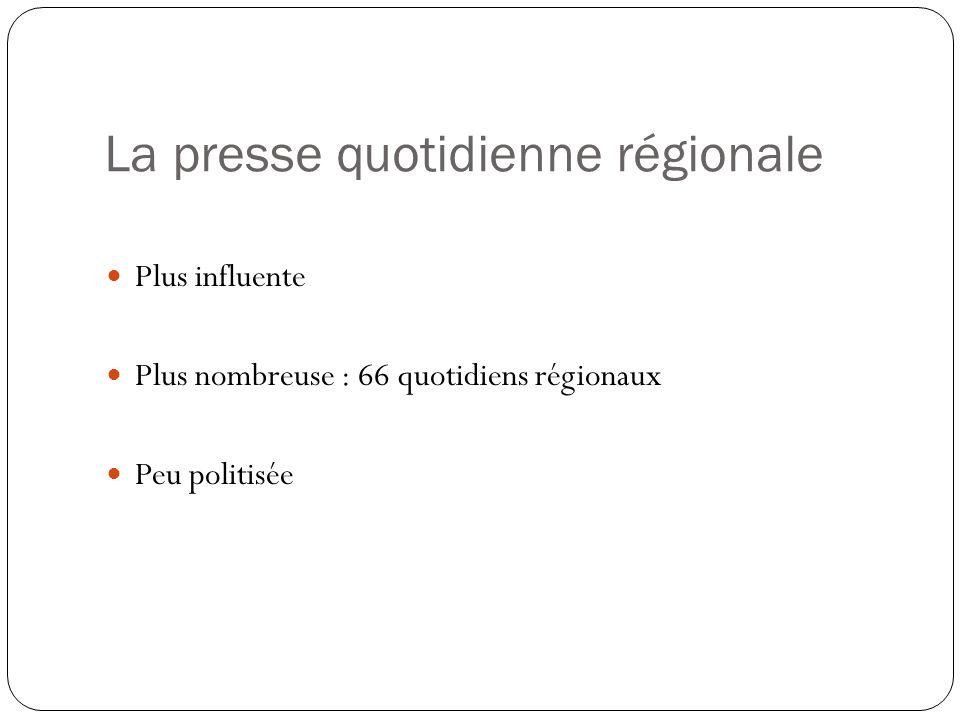 La presse quotidienne régionale Plus influente Plus nombreuse : 66 quotidiens régionaux Peu politisée