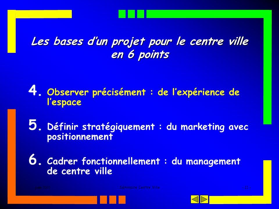 juin 2005Séminaire Centre Ville- 11 - Les bases dun projet pour le centre ville en 6 points 4. Observer précisément : de lexpérience de lespace 5. Déf