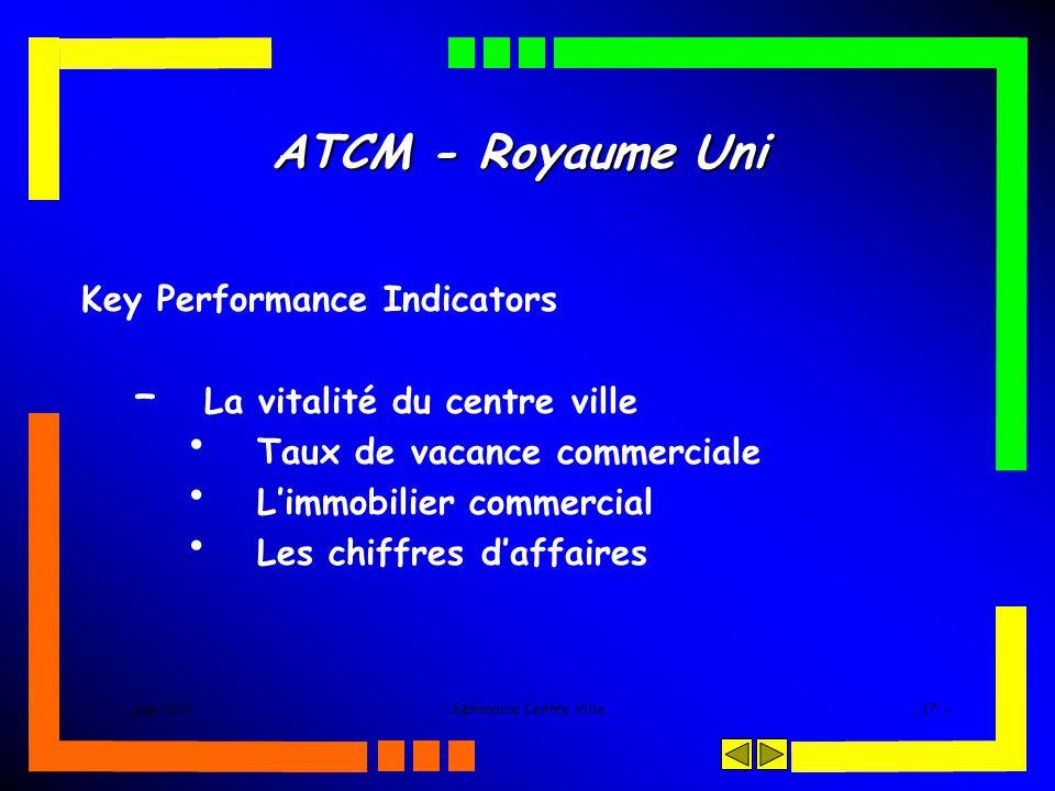 juin 2005Séminaire Centre Ville- 17 - ATCM - Royaume Uni Key Performance Indicators – La vitalité du centre ville Taux de vacance commerciale Limmobilier commercial Les chiffres daffaires