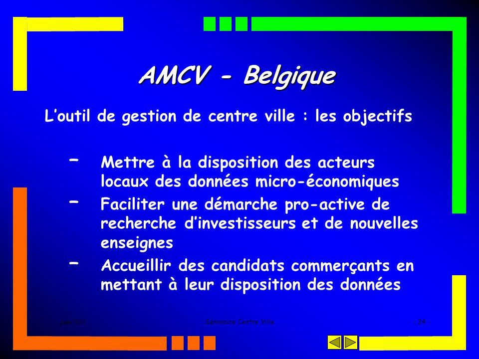 juin 2005Séminaire Centre Ville- 24 - AMCV - Belgique Loutil de gestion de centre ville : les objectifs – Mettre à la disposition des acteurs locaux des données micro-économiques – Faciliter une démarche pro-active de recherche dinvestisseurs et de nouvelles enseignes – Accueillir des candidats commerçants en mettant à leur disposition des données
