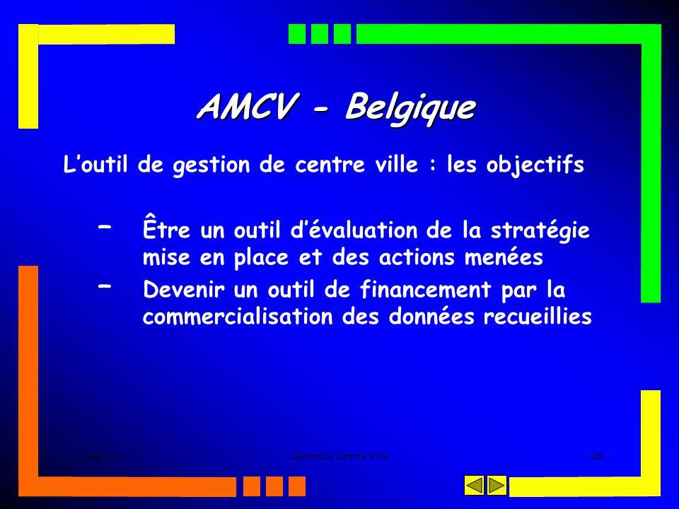 juin 2005Séminaire Centre Ville- 25 - AMCV - Belgique Loutil de gestion de centre ville : les objectifs – Être un outil dévaluation de la stratégie mise en place et des actions menées – Devenir un outil de financement par la commercialisation des données recueillies
