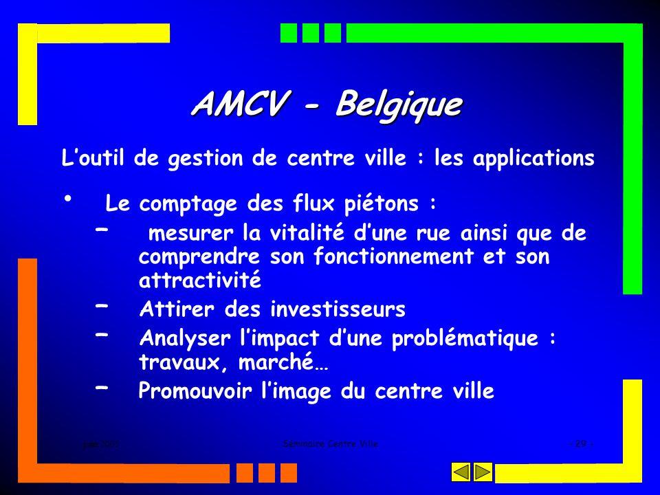 juin 2005Séminaire Centre Ville- 29 - AMCV - Belgique Loutil de gestion de centre ville : les applications Le comptage des flux piétons : – mesurer la