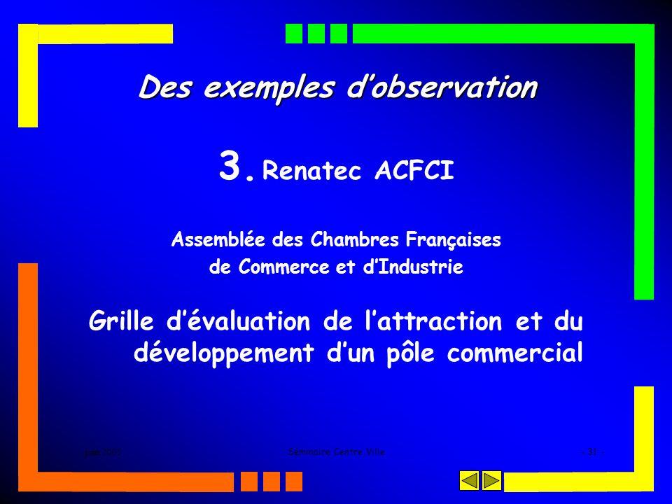juin 2005Séminaire Centre Ville- 31 - Des exemples dobservation 3. Renatec ACFCI Assemblée des Chambres Françaises de Commerce et dIndustrie Grille dé