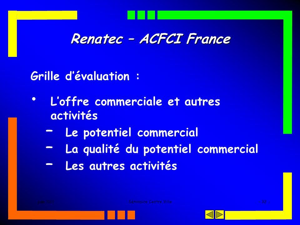 juin 2005Séminaire Centre Ville- 32 - Renatec – ACFCI France Grille dévaluation : Loffre commerciale et autres activités – Le potentiel commercial – La qualité du potentiel commercial – Les autres activités