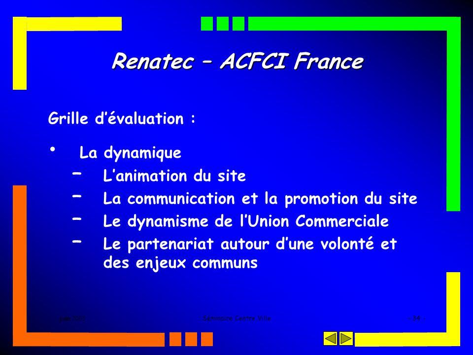juin 2005Séminaire Centre Ville- 34 - Renatec – ACFCI France Grille dévaluation : La dynamique – Lanimation du site – La communication et la promotion