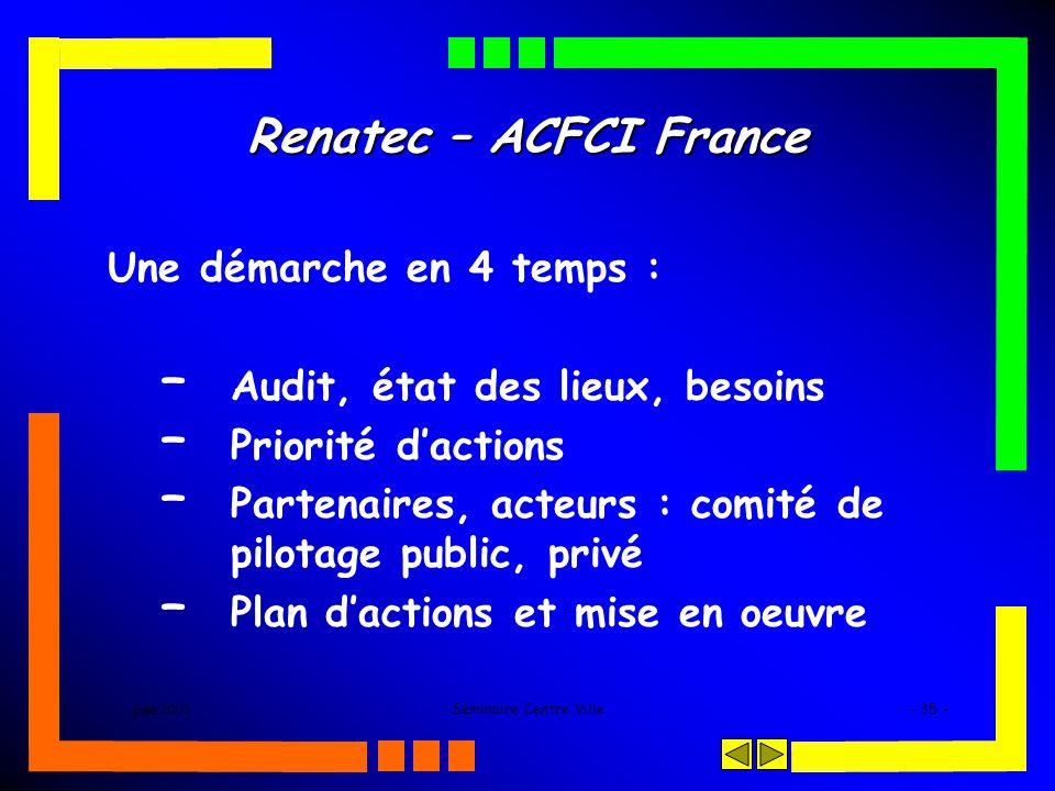 juin 2005Séminaire Centre Ville- 35 - Renatec – ACFCI France Une démarche en 4 temps : – Audit, état des lieux, besoins – Priorité dactions – Partenai