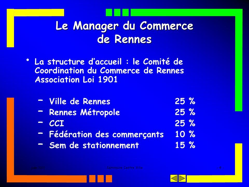 juin 2005Séminaire Centre Ville- 4 - Le Manager du Commerce de Rennes La structure daccueil : le Comité de Coordination du Commerce de Rennes Association Loi 1901 – Ville de Rennes 25 % – Rennes Métropole 25 % – CCI 25 % – Fédération des commerçants 10 % – Sem de stationnement 15 %