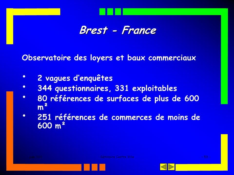 juin 2005Séminaire Centre Ville- 53 - Brest - France Observatoire des loyers et baux commerciaux 2 vagues denquêtes 344 questionnaires, 331 exploitabl