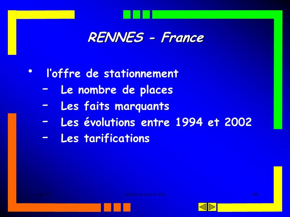 juin 2005Séminaire Centre Ville- 58 - RENNES - France loffre de stationnement - Le nombre de places - Les faits marquants - Les évolutions entre 1994