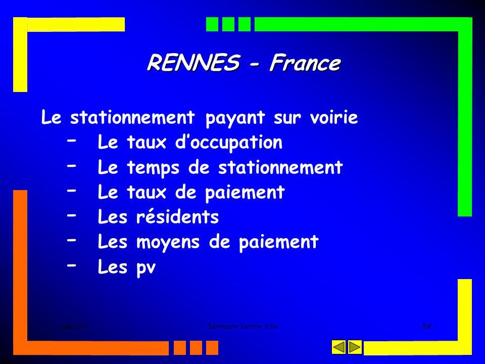 juin 2005Séminaire Centre Ville- 59 - RENNES - France Le stationnement payant sur voirie - Le taux doccupation - Le temps de stationnement - Le taux d