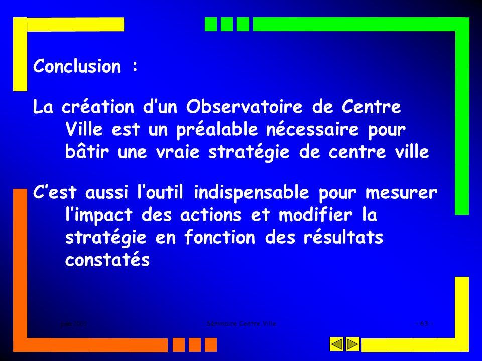 juin 2005Séminaire Centre Ville- 63 - Conclusion : La création dun Observatoire de Centre Ville est un préalable nécessaire pour bâtir une vraie stratégie de centre ville Cest aussi loutil indispensable pour mesurer limpact des actions et modifier la stratégie en fonction des résultats constatés