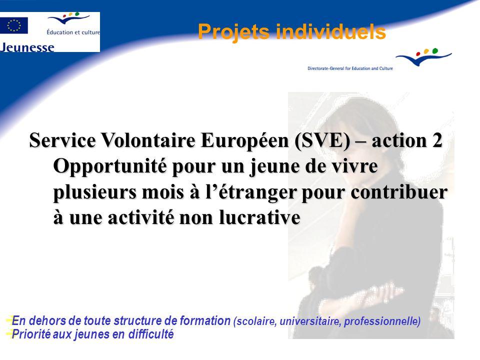 Projets individuels Service Volontaire Européen (SVE) – action 2 Opportunité pour un jeune de vivre plusieurs mois à létranger pour contribuer à une activité non lucrative En dehors de toute structure de formation (scolaire, universitaire, professionnelle) Priorité aux jeunes en difficulté
