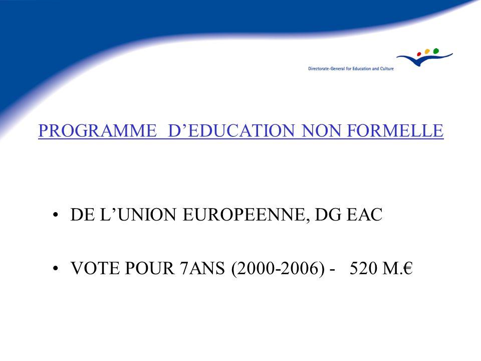 DE LUNION EUROPEENNE, DG EAC VOTE POUR 7ANS (2000-2006) - 520 M. PROGRAMME DEDUCATION NON FORMELLE
