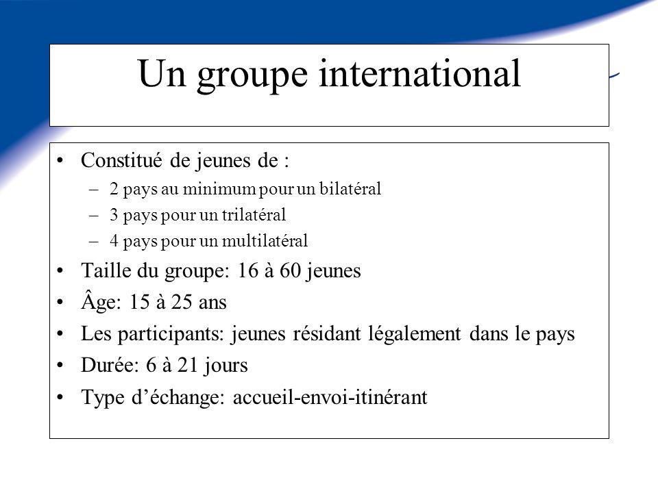 Un groupe international Constitué de jeunes de : –2 pays au minimum pour un bilatéral –3 pays pour un trilatéral –4 pays pour un multilatéral Taille du groupe: 16 à 60 jeunes Âge: 15 à 25 ans Les participants: jeunes résidant légalement dans le pays Durée: 6 à 21 jours Type déchange: accueil-envoi-itinérant