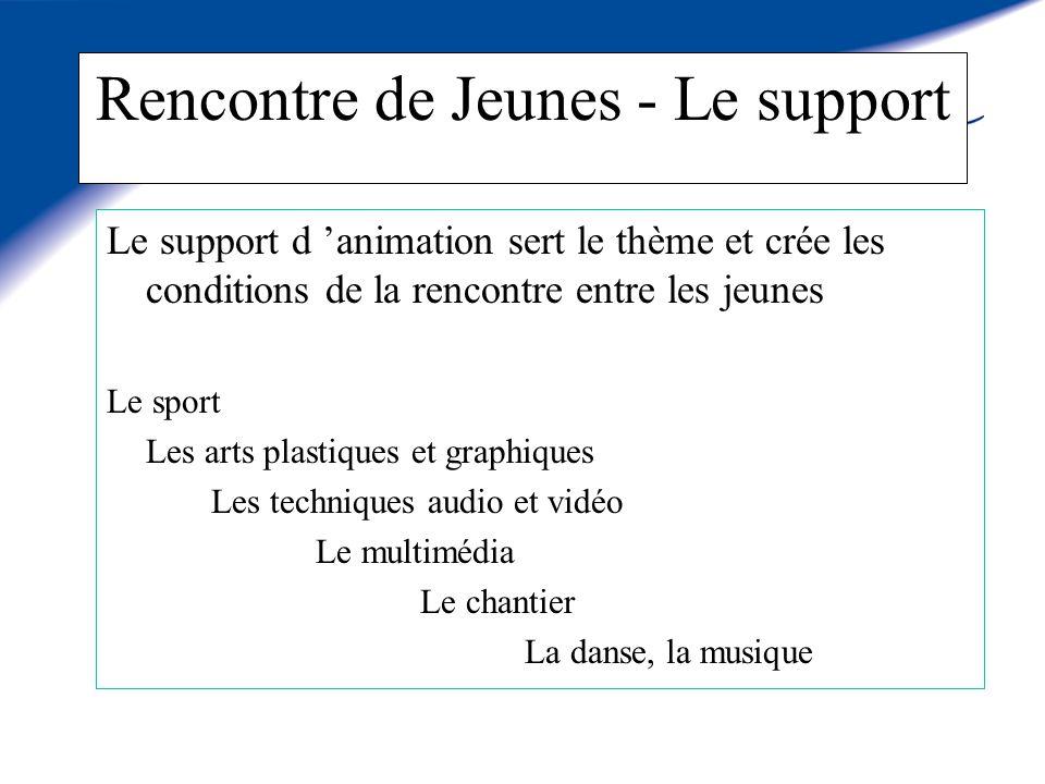 Rencontre de Jeunes - Le support Le support d animation sert le thème et crée les conditions de la rencontre entre les jeunes Le sport Les arts plastiques et graphiques Les techniques audio et vidéo Le multimédia Le chantier La danse, la musique