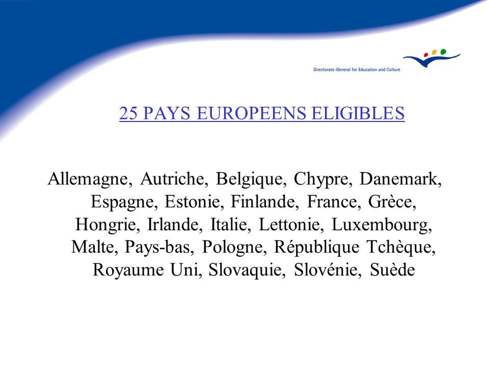 25 PAYS EUROPEENS ELIGIBLES Allemagne, Autriche, Belgique, Chypre, Danemark, Espagne, Estonie, Finlande, France, Grèce, Hongrie, Irlande, Italie, Lettonie, Luxembourg, Malte, Pays-bas, Pologne, République Tchèque, Royaume Uni, Slovaquie, Slovénie, Suède