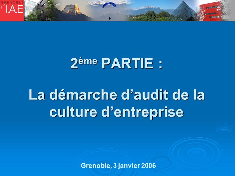 2 ème PARTIE : La démarche daudit de la culture dentreprise Grenoble, 3 janvier 2006