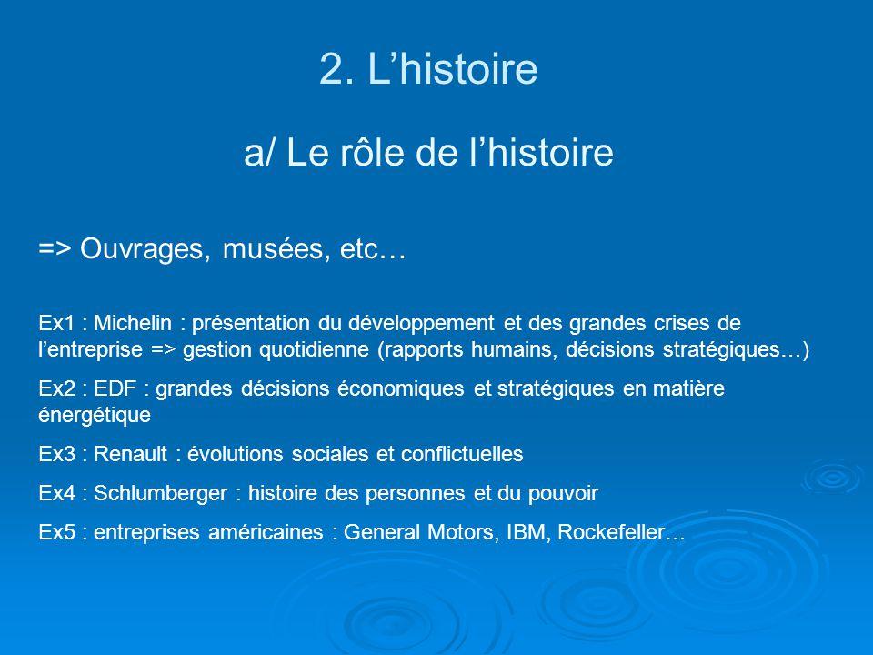 2. Lhistoire a/ Le rôle de lhistoire => Ouvrages, musées, etc… Ex1 : Michelin : présentation du développement et des grandes crises de lentreprise =>