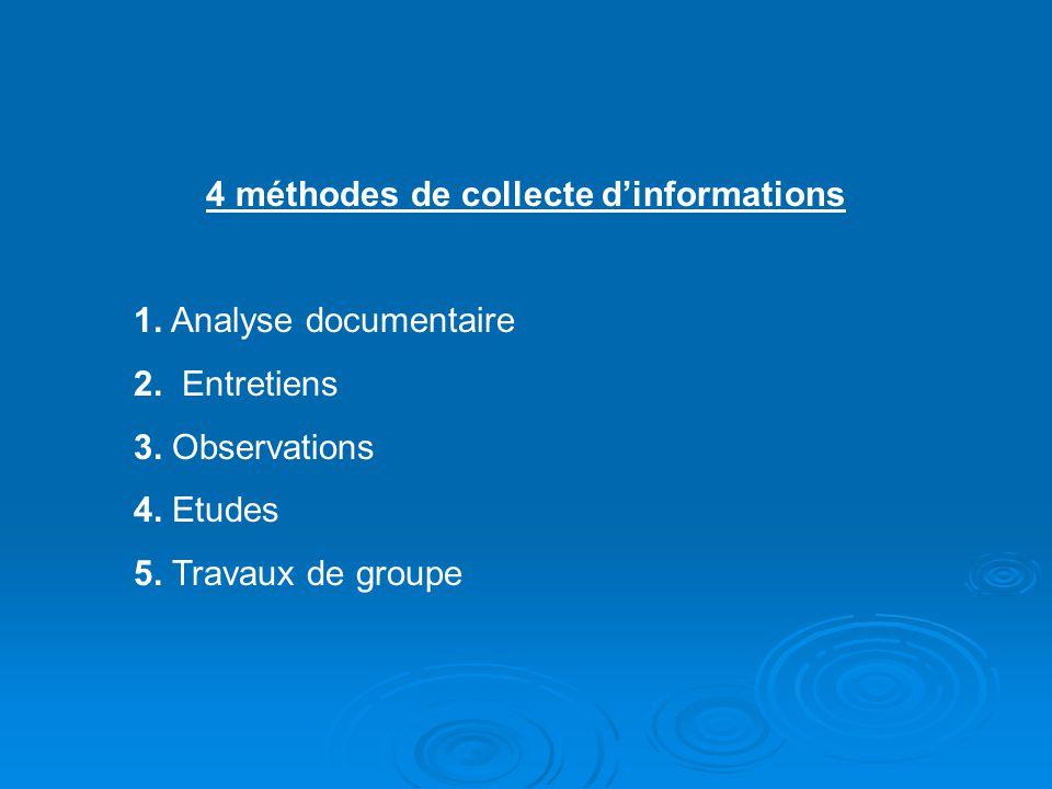 4 méthodes de collecte dinformations 1. Analyse documentaire 2. Entretiens 3. Observations 4. Etudes 5. Travaux de groupe