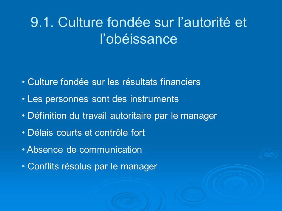 9.1. Culture fondée sur lautorité et lobéissance Culture fondée sur les résultats financiers Les personnes sont des instruments Définition du travail