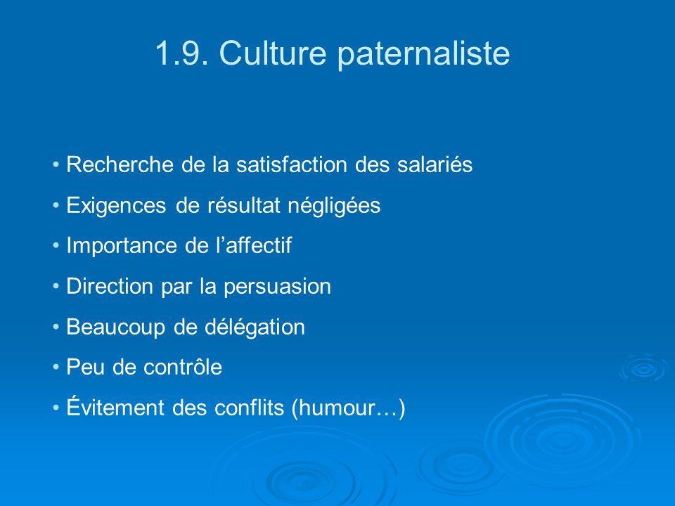 1.9. Culture paternaliste Recherche de la satisfaction des salariés Exigences de résultat négligées Importance de laffectif Direction par la persuasio
