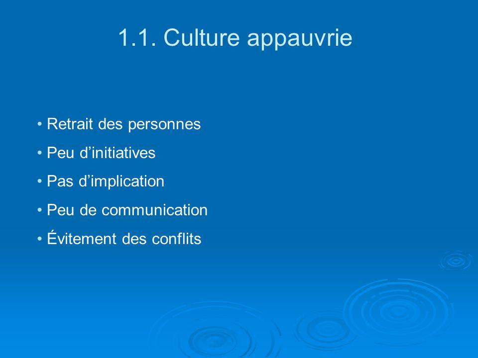 1.1. Culture appauvrie Retrait des personnes Peu dinitiatives Pas dimplication Peu de communication Évitement des conflits