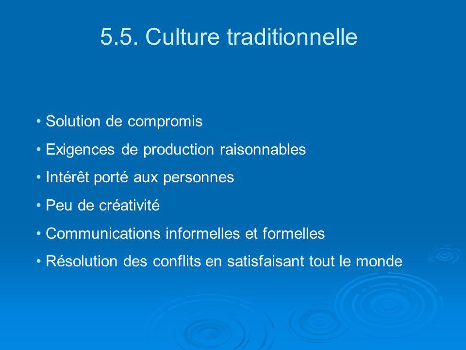 5.5. Culture traditionnelle Solution de compromis Exigences de production raisonnables Intérêt porté aux personnes Peu de créativité Communications in