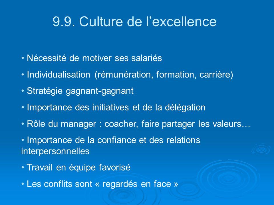 9.9. Culture de lexcellence Nécessité de motiver ses salariés Individualisation (rémunération, formation, carrière) Stratégie gagnant-gagnant Importan