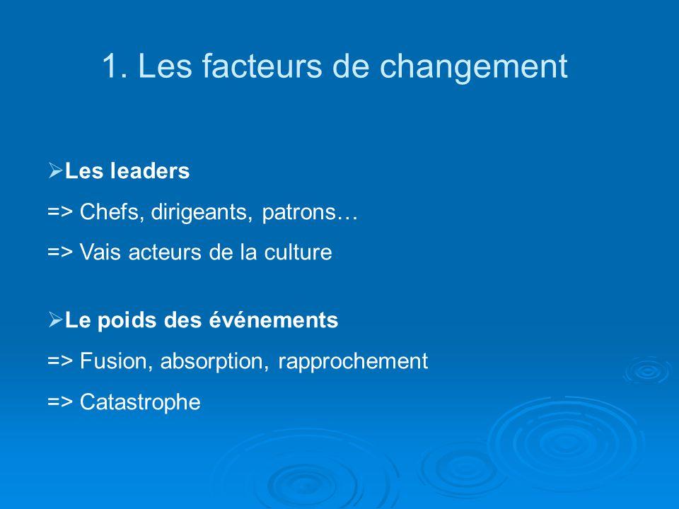 1. Les facteurs de changement Les leaders => Chefs, dirigeants, patrons… => Vais acteurs de la culture Le poids des événements => Fusion, absorption,