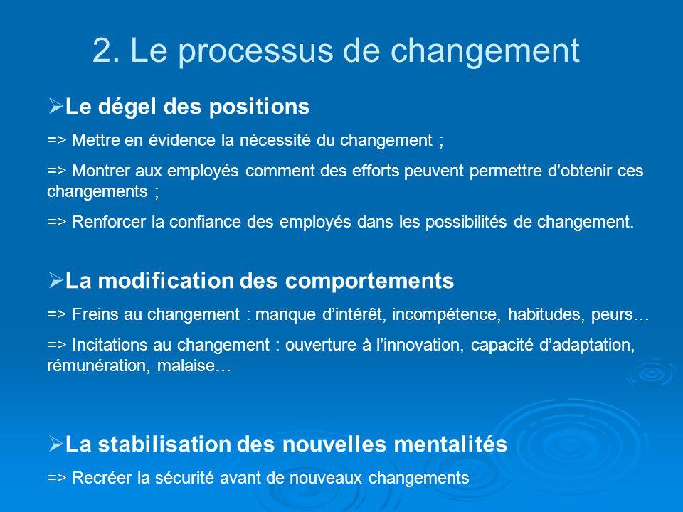 2. Le processus de changement Le dégel des positions => Mettre en évidence la nécessité du changement ; => Montrer aux employés comment des efforts pe