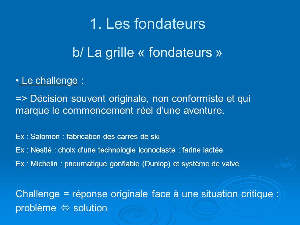1. Les fondateurs b/ La grille « fondateurs » Le challenge : => Décision souvent originale, non conformiste et qui marque le commencement réel dune av