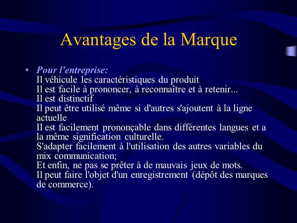 Avantages de la Marque Pour l entreprise: Il véhicule les caractéristiques du produit Il est facile à prononcer, à reconnaître et à retenir...