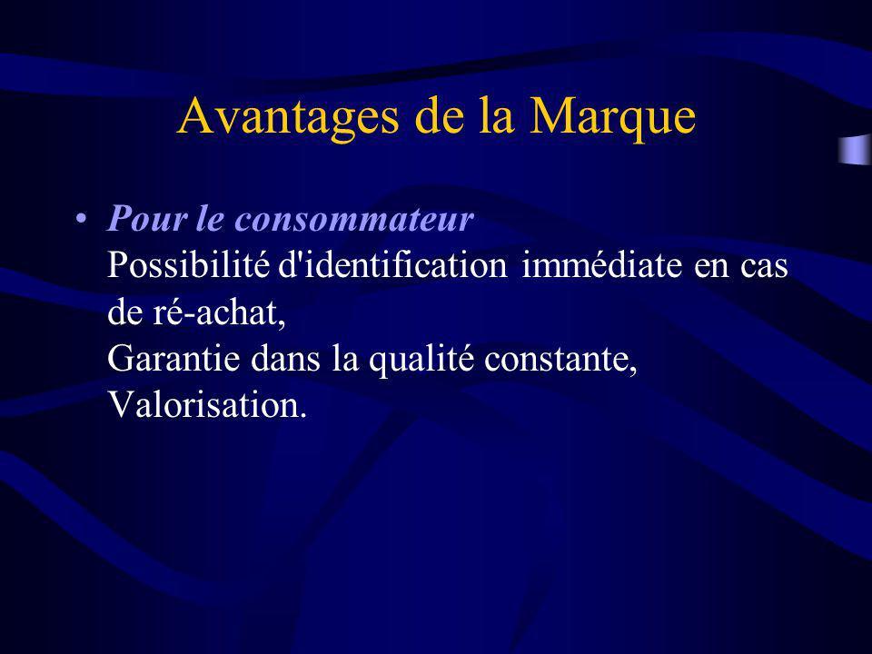 Avantages de la Marque Pour le consommateur Possibilité d identification immédiate en cas de ré-achat, Garantie dans la qualité constante, Valorisation.