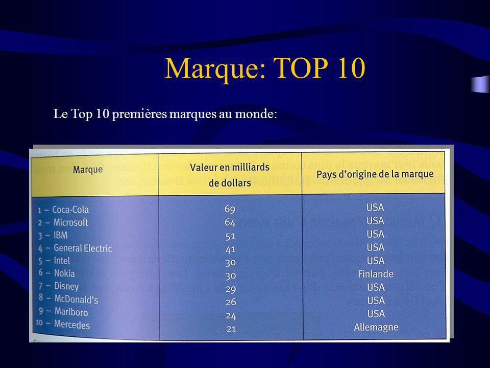Marque: TOP 10 Le Top 10 premières marques au monde: