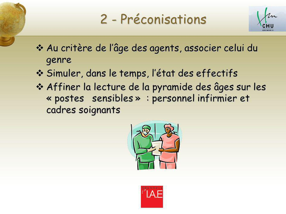 2 - Préconisations Au critère de lâge des agents, associer celui du genre Au critère de lâge des agents, associer celui du genre Simuler, dans le temp