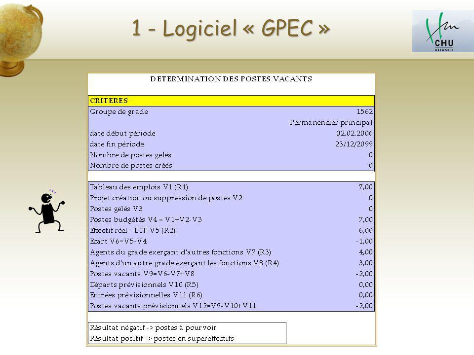 1 - Logiciel « GPEC »