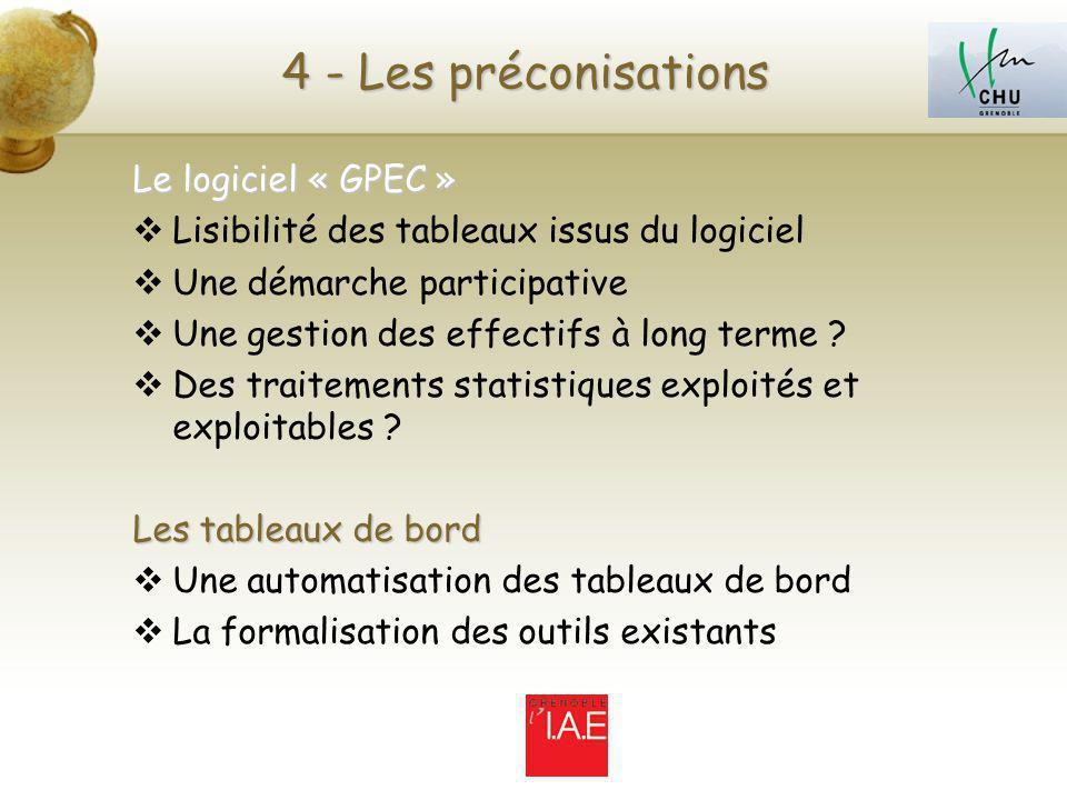 4 - Les préconisations Le logiciel « GPEC » Lisibilité des tableaux issus du logiciel Une démarche participative Une gestion des effectifs à long term