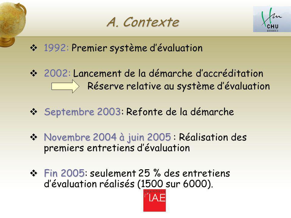 1992: 1992: Premier système dévaluation 2002: 2002: Lancement de la démarche daccréditation Réserve relative au système dévaluation Septembre 2003 Sep