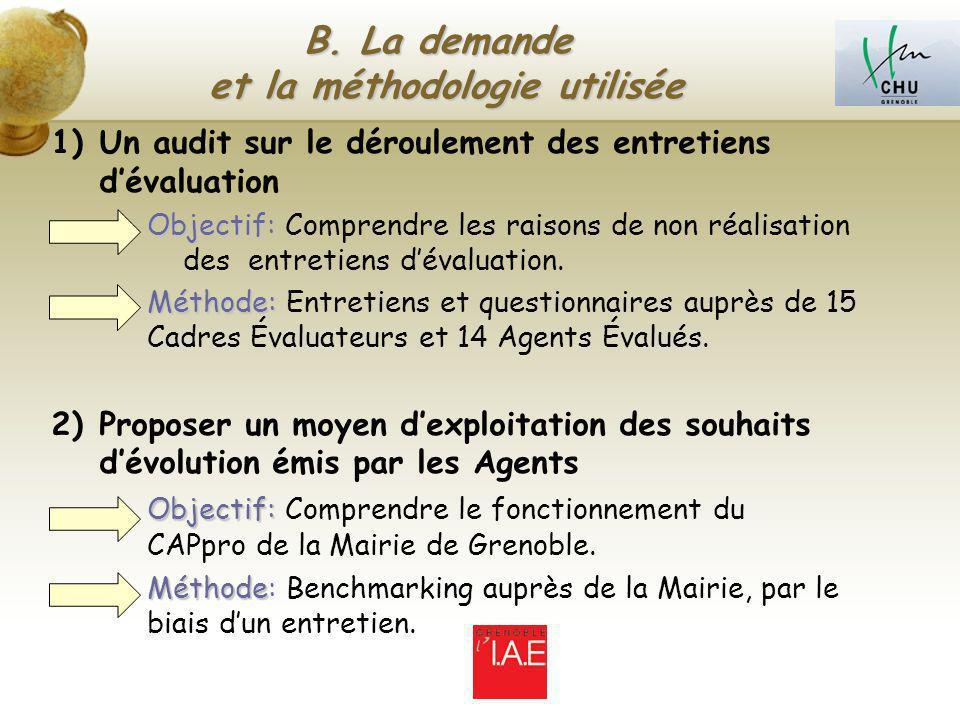 B. La demande et la méthodologie utilisée 1)Un audit sur le déroulement des entretiens dévaluation Objectif: Objectif: Comprendre les raisons de non r