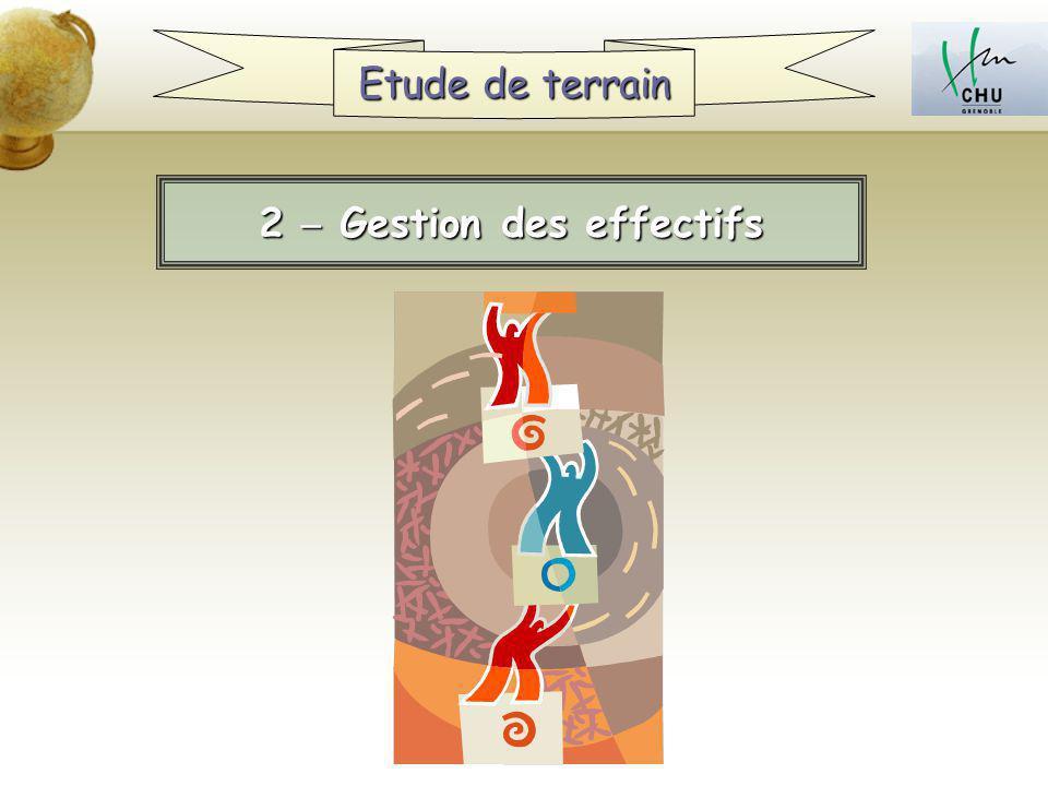 2 – Gestion des effectifs Etude de terrain