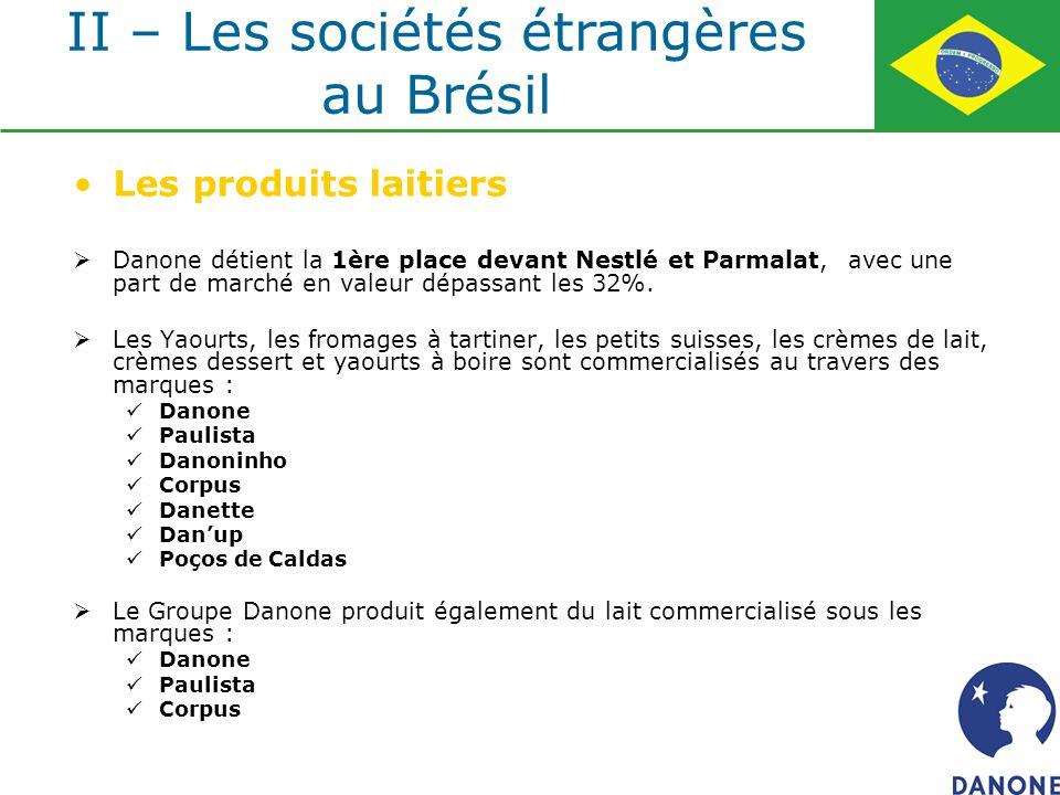 Les produits laitiers Danone détient la 1ère place devant Nestlé et Parmalat, avec une part de marché en valeur dépassant les 32%. Les Yaourts, les fr
