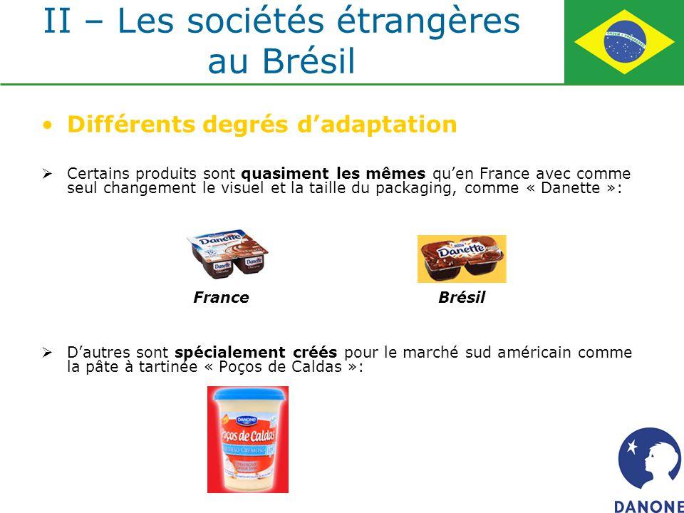Différents degrés dadaptation Certains produits sont quasiment les mêmes quen France avec comme seul changement le visuel et la taille du packaging, c