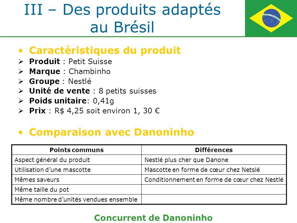 III – Des produits adaptés au Brésil Caractéristiques du produit Produit : Petit Suisse Marque : Chambinho Groupe : Nestlé Unité de vente : 8 petits s