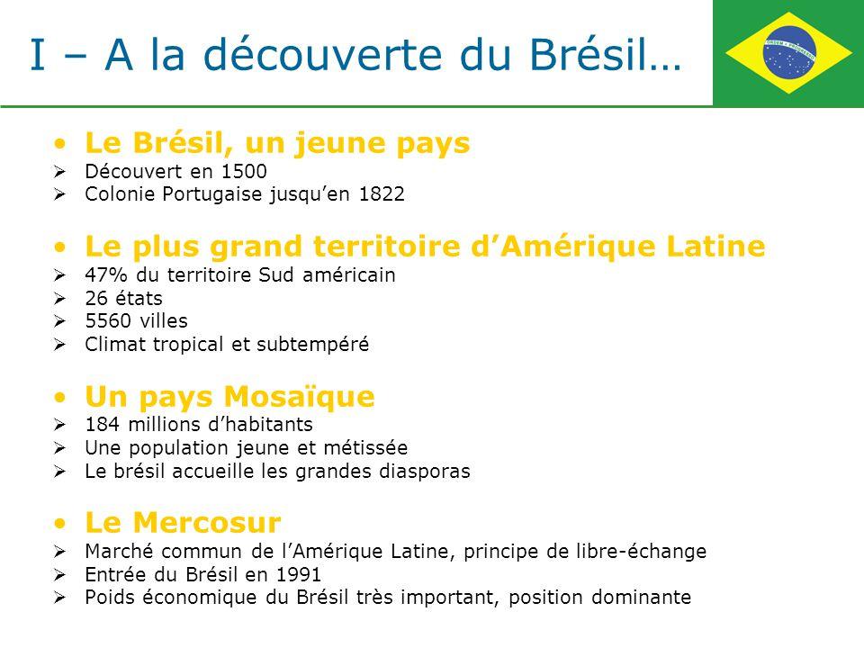 I – A la découverte du Brésil… Le Brésil, un jeune pays Découvert en 1500 Colonie Portugaise jusquen 1822 Le plus grand territoire dAmérique Latine 47