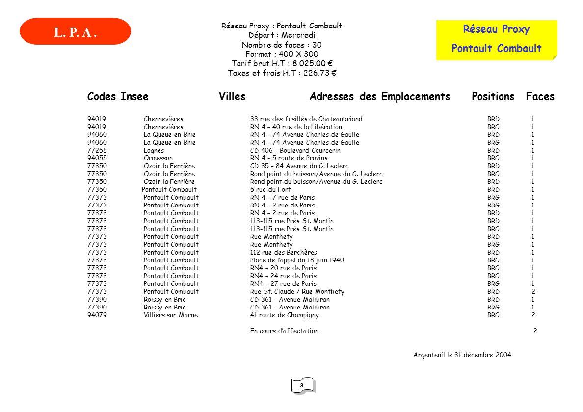 Réseau Proxy : Pontault Combault Départ : Mercredi Nombre de faces : 30 Format ; 400 X 300 Tarif brut H.T : 8 025.00 Taxes et frais H.T : 226.73 Codes Insee Villes Adresses des Emplacements Positions Faces 94019 Chennevières33 rue des fusillés de Chateaubriand BRD 1 94019 ChenneviéresRN 4 – 40 rue de la Libération BRG 1 94060 La Queue en BrieRN 4 – 74 Avenue Charles de Gaulle BRD 1 94060 La Queue en BrieRN 4 – 74 Avenue Charles de Gaulle BRG 1 77258 LognesCD 406 – Boulevard Courcerin BRD 1 94055 OrmessonRN 4 - 5 route de Provins BRG 1 77350 Ozoir la FerrièreCD 35 – 84 Avenue du G.