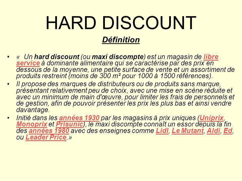 HARD DISCOUNT Définition « Un hard discount (ou maxi discompte) est un magasin de libre service à dominante alimentaire qui se caractérise par des prix en dessous de la moyenne, une petite surface de vente et un assortiment de produits restreint (moins de 300 m² pour 1000 à 1500 références).libre service Il propose des marques de distributeurs ou de produits sans marque, présentant relativement peu de choix, avec une mise en scène réduite et avec un minimum de main d œuvre, pour limiter les frais de personnels et de gestion, afin de pouvoir présenter les prix les plus bas et ainsi vendre davantage.
